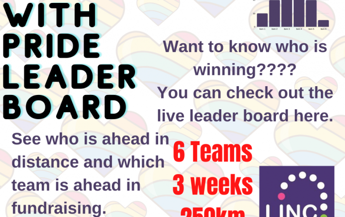 Leader board online